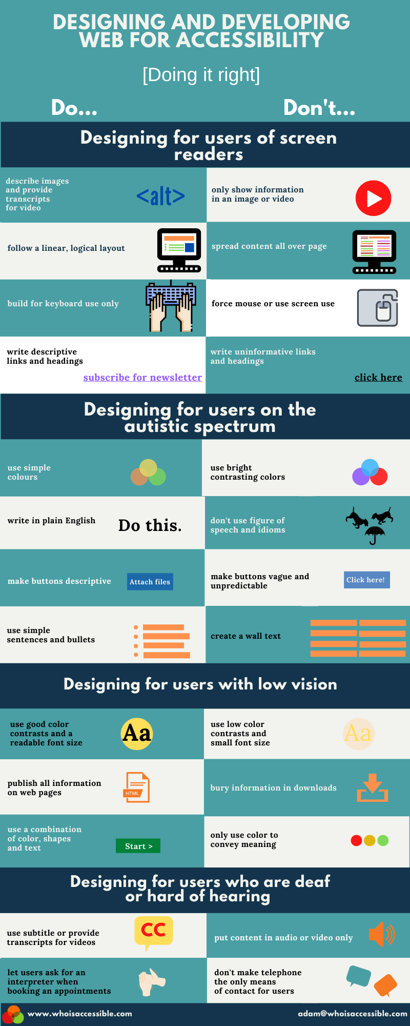 Designing and Developing the Web for Accessibility- Infographic