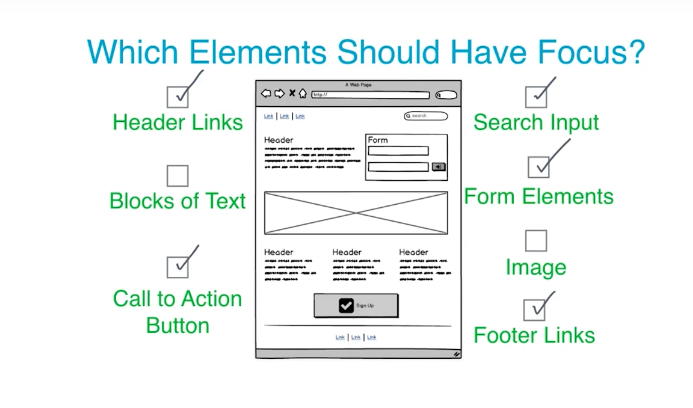 elements that should receive focus on a web page